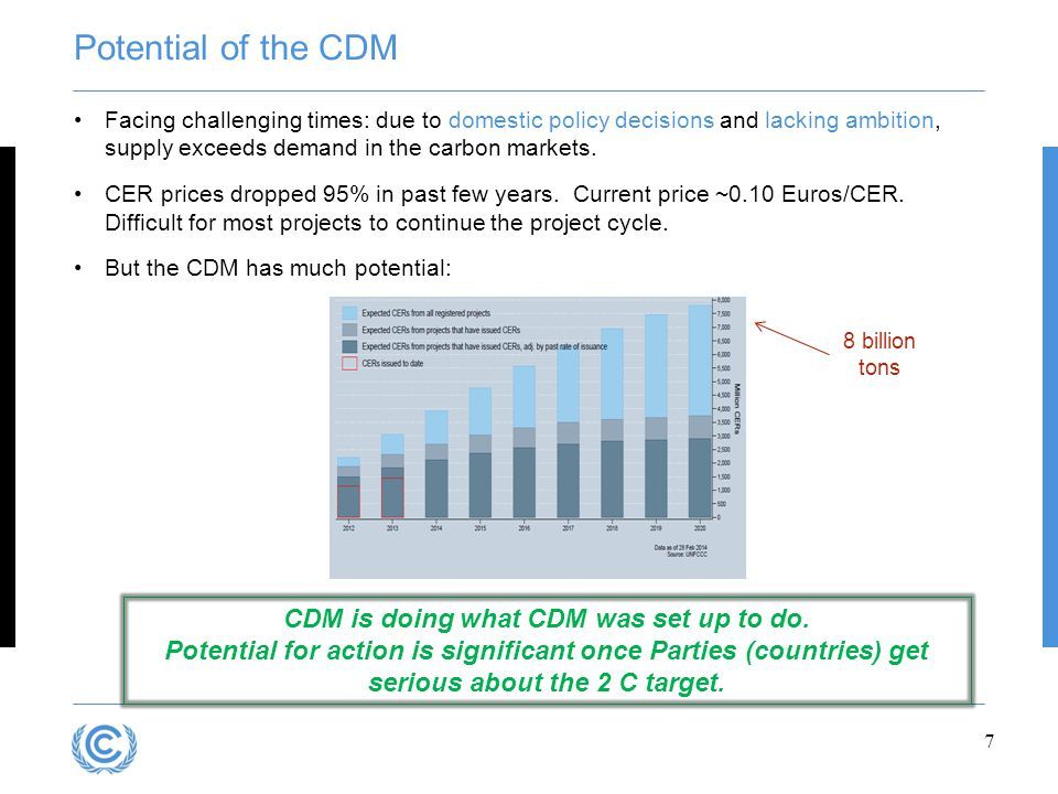 Potential of the CDM Facing challenging times: due to domestic policy decisions and lacking ambition, supply exceeds demand in the carbon markets.