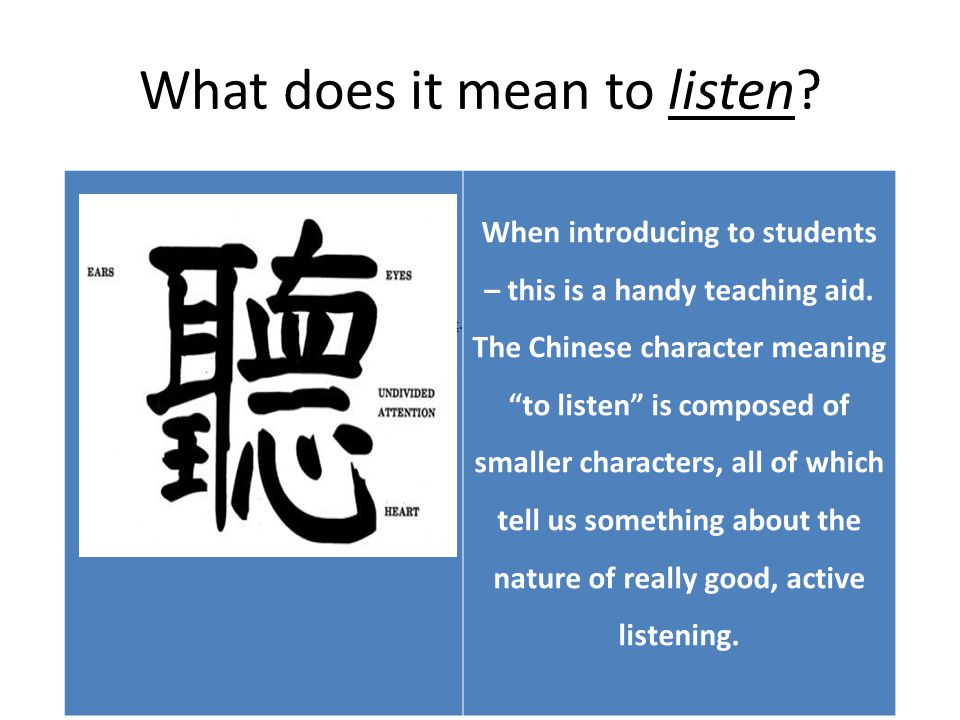 Face To Faith Learning To Listen To Others Smsc In Action Ppt