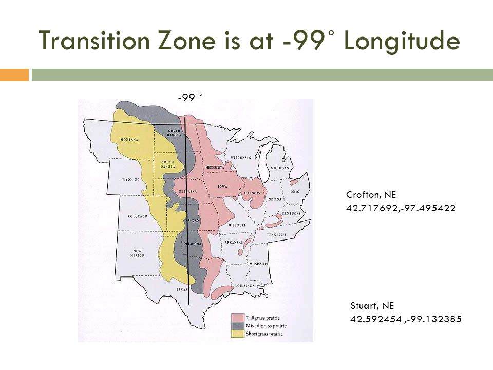 Transition Zone is at -99˚ Longitude -99 ˚ Stuart, NE , Crofton, NE ,