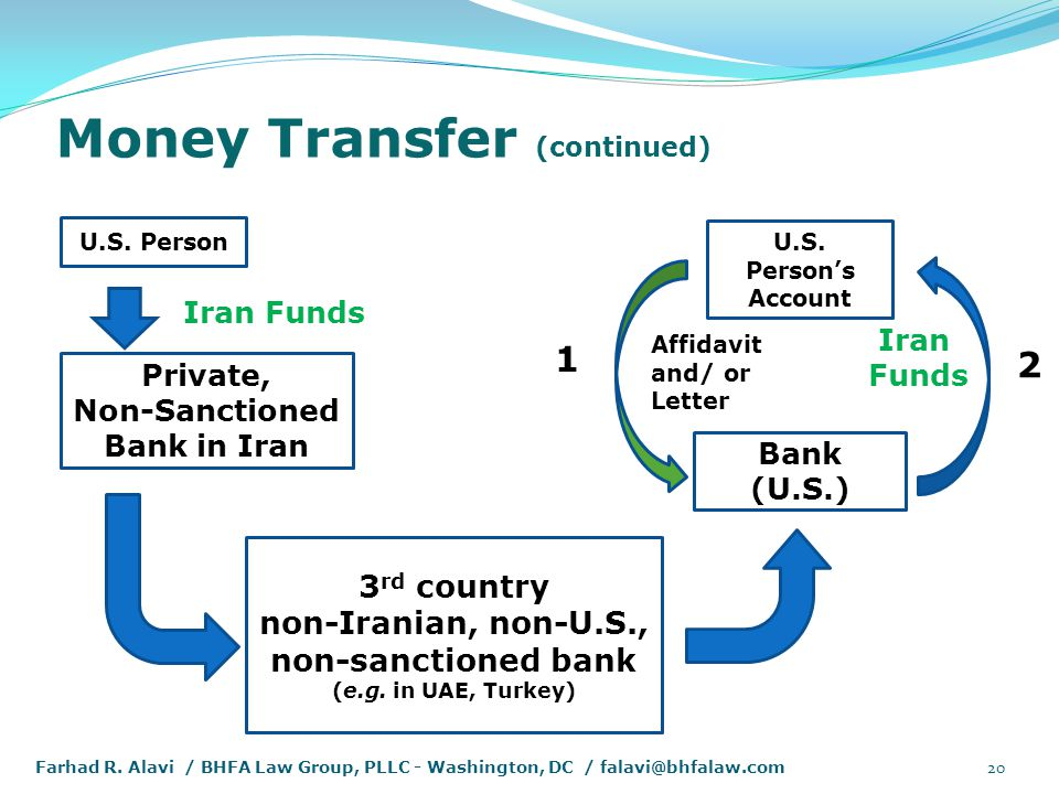 Money Transfer Continued 20 Private Non Sanctioned Bank In Iran 3 Rd