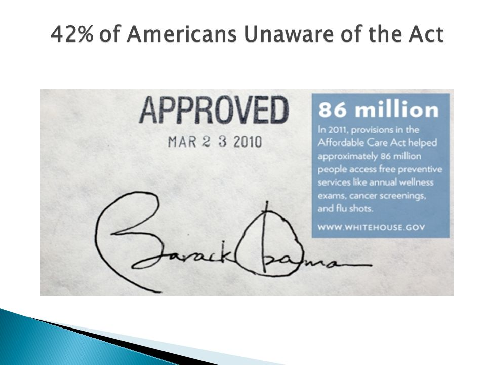 42% of Americans Unaware of the Act