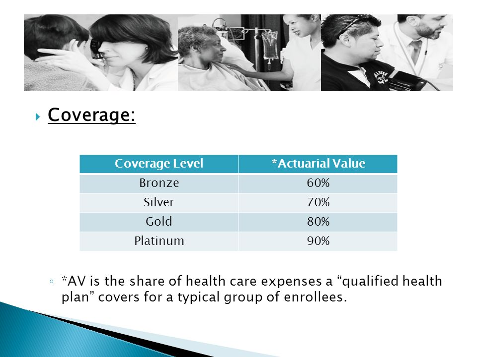  Coverage: ◦ *AV is the share of health care expenses a qualified health plan covers for a typical group of enrollees.