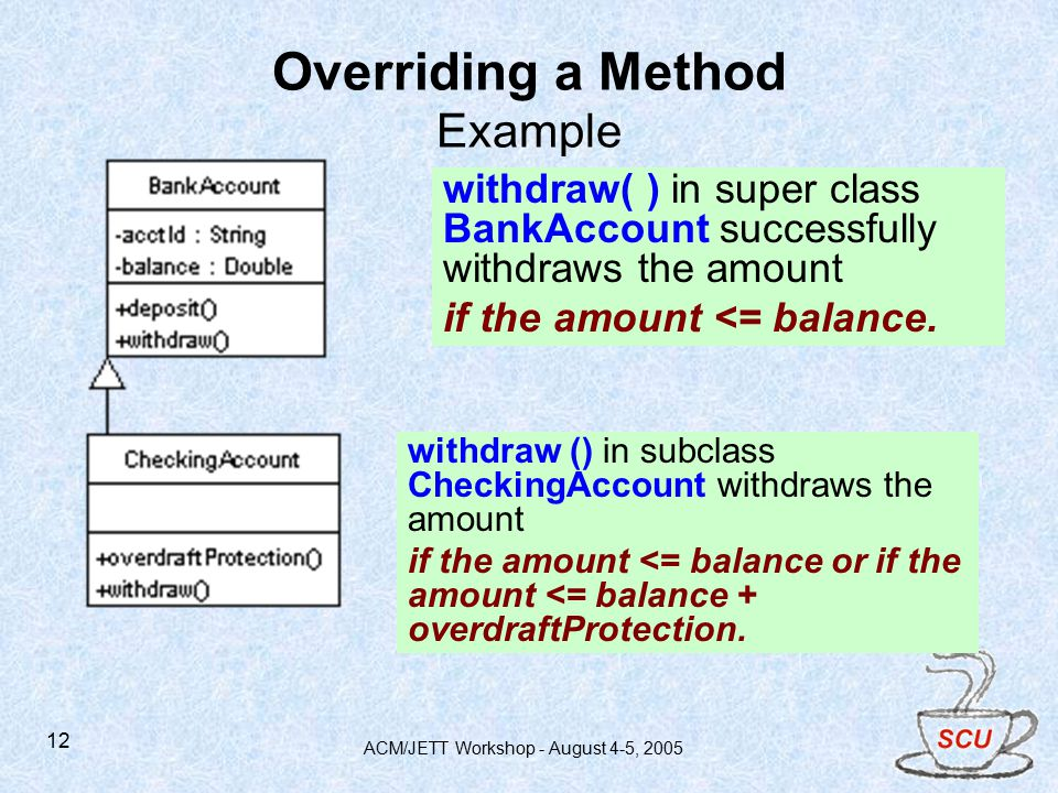 ACM/JETT Workshop - August 4-5, Overriding a Method Example withdraw( ) in super class BankAccount successfully withdraws the amount if the amount <= balance.