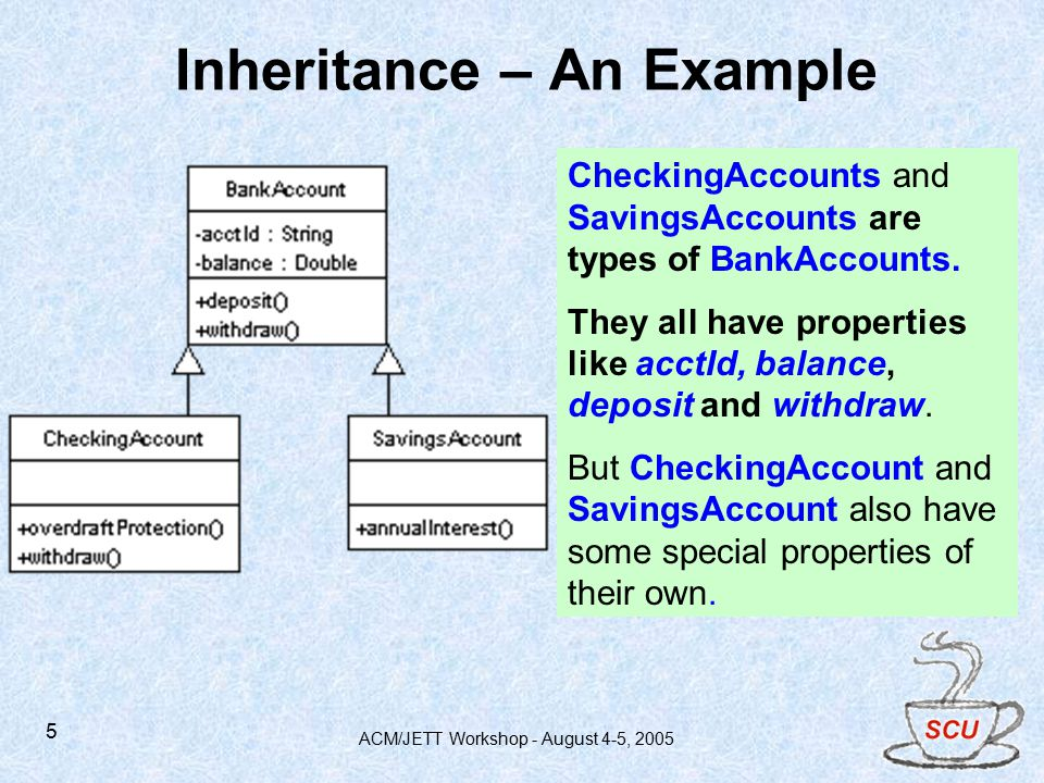 ACM/JETT Workshop - August 4-5, Inheritance – An Example CheckingAccounts and SavingsAccounts are types of BankAccounts.