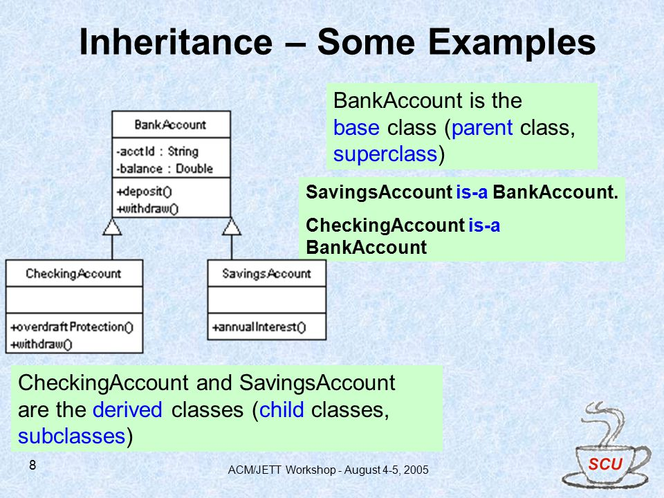 ACM/JETT Workshop - August 4-5, Inheritance – Some Examples BankAccount is the base class (parent class, superclass) CheckingAccount and SavingsAccount are the derived classes (child classes, subclasses) SavingsAccount is-a BankAccount.