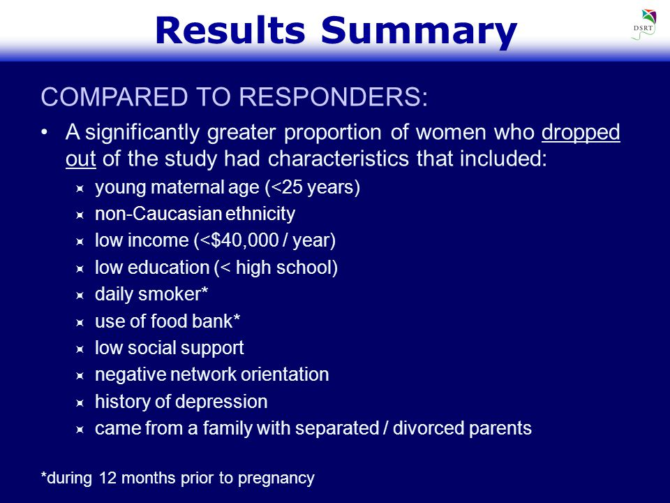 Results Summary COMPARED TO RESPONDERS: A significantly greater proportion of women who dropped out of the study had characteristics that included:  young maternal age (<25 years)  non-Caucasian ethnicity  low income (<$40,000 / year)  low education (< high school)  daily smoker*  use of food bank*  low social support  negative network orientation  history of depression  came from a family with separated / divorced parents *during 12 months prior to pregnancy