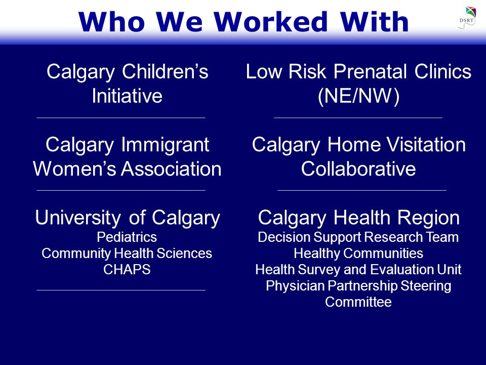 Who We Worked With Calgary Children's Initiative Calgary Immigrant Women's Association University of Calgary Pediatrics Community Health Sciences CHAPS Low Risk Prenatal Clinics (NE/NW) Calgary Home Visitation Collaborative Calgary Health Region Decision Support Research Team Healthy Communities Health Survey and Evaluation Unit Physician Partnership Steering Committee