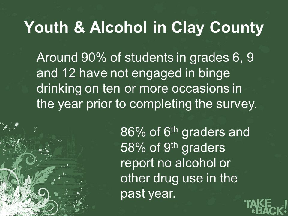 Youth & Alcohol in Clay County Around 90% of students in grades 6, 9 and 12 have not engaged in binge drinking on ten or more occasions in the year prior to completing the survey.