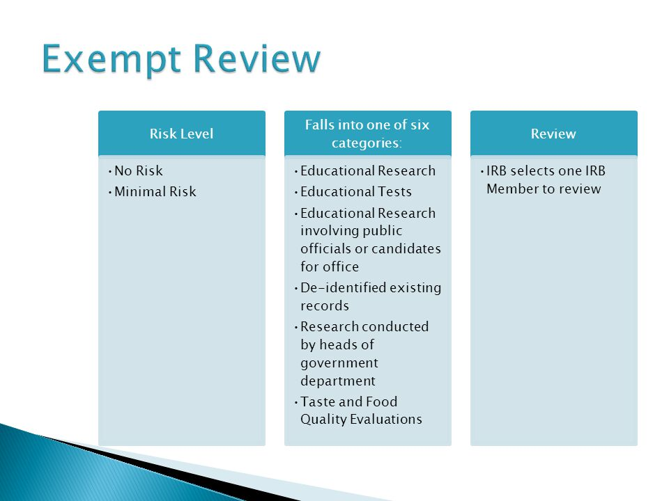 Risk Level No Risk Minimal Risk Falls into one of six categories: Educational Research Educational Tests Educational Research involving public officials or candidates for office De-identified existing records Research conducted by heads of government department Taste and Food Quality Evaluations Review IRB selects one IRB Member to review