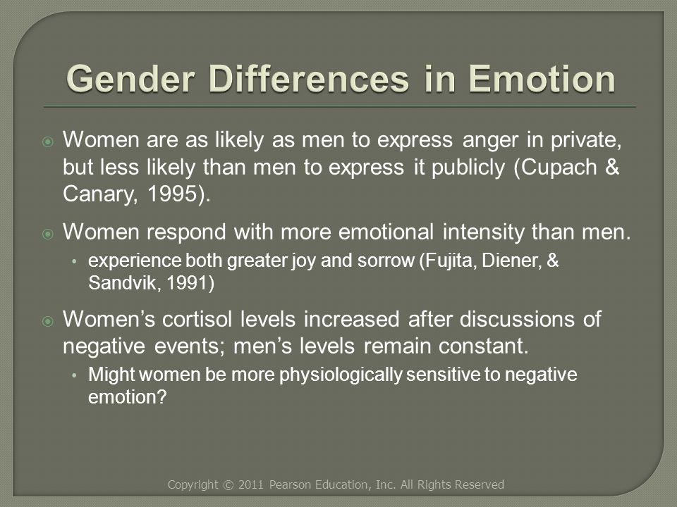  Women are as likely as men to express anger in private, but less likely than men to express it publicly (Cupach & Canary, 1995).