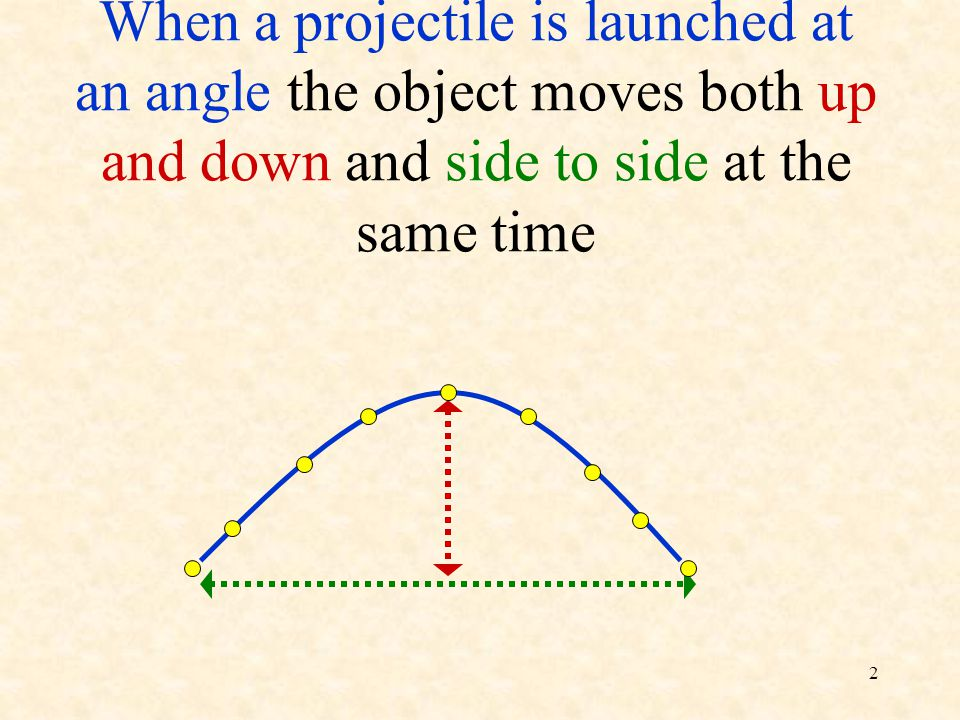 Projectile Motion Motion in two dimensions © 2006 Certiport.com