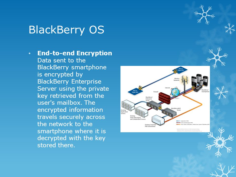 BlackBerry OS End-to-end Encryption Data sent to the BlackBerry smartphone is encrypted by BlackBerry Enterprise Server using the private key retrieved from the user s mailbox.