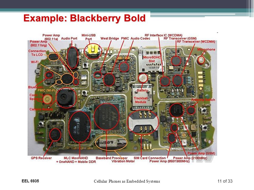 EEL 6935 Cellular Phones as Embedded Systems 11 of 33 Example: Blackberry Bold