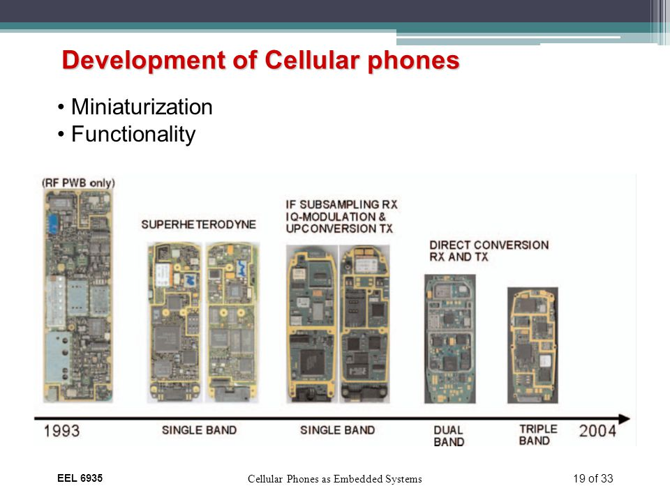 EEL 6935 Cellular Phones as Embedded Systems 19 of 33 Development of Cellular phones Miniaturization Functionality
