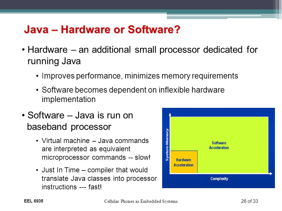 EEL 6935 Cellular Phones as Embedded Systems 26 of 33 Java – Hardware or Software.