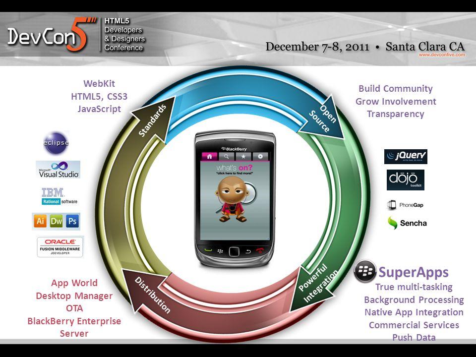 HTML5 and BlackBerry: The next level of Web development Ken Wallis
