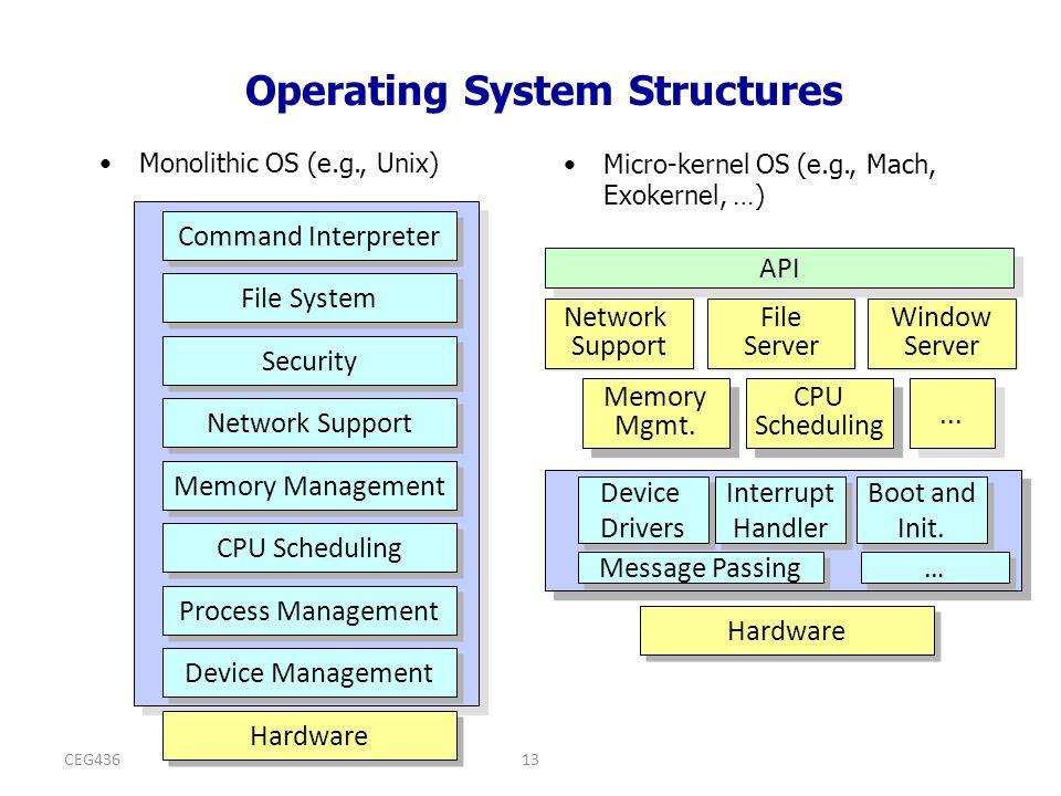 unix memory management tutorial
