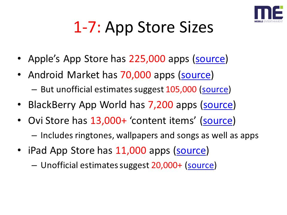 157 App Stats You Should Know About Compiled by Mobile