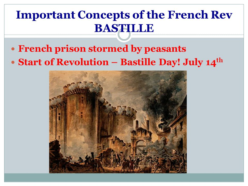 Important Concepts of the French Rev BASTILLE French prison stormed by peasants Start of Revolution – Bastille Day.