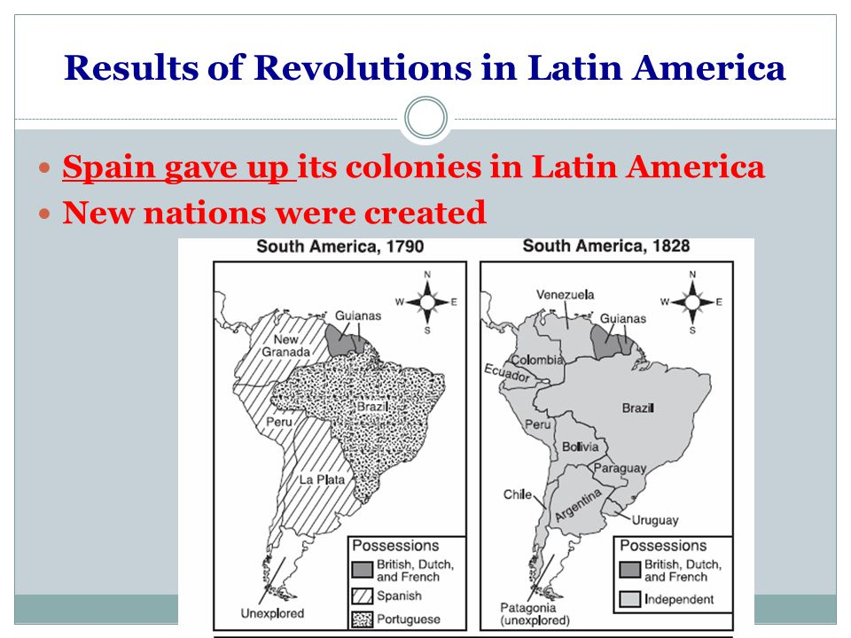 Results of Revolutions in Latin America Spain gave up its colonies in Latin America New nations were created