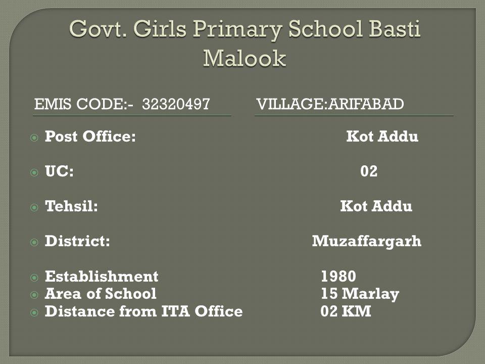 Ggps Basti Malook Emis Code Villagearifabad Post Office Kot