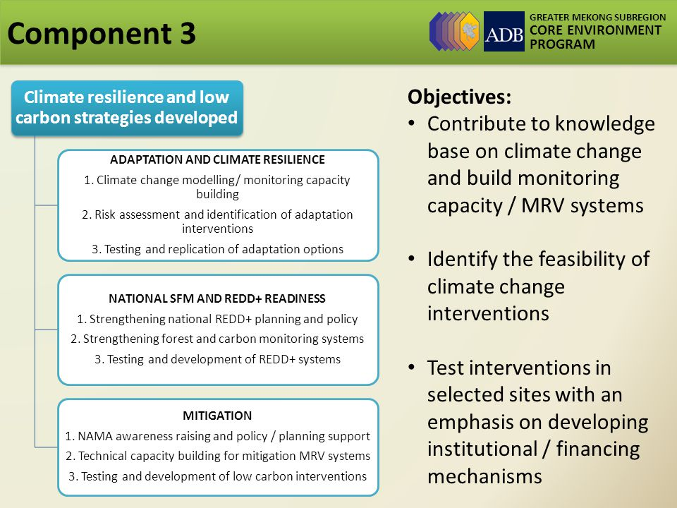 GREATER MEKONG SUBREGION CORE ENVIRONMENT PROGRAM Component 3 Climate resilience and low carbon strategies developed ADAPTATION AND CLIMATE RESILIENCE 1.