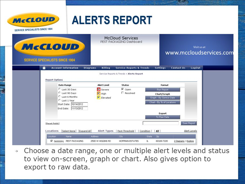 ALERTS REPORT → Choose a date range, one or multiple alert levels and status to view on-screen, graph or chart.