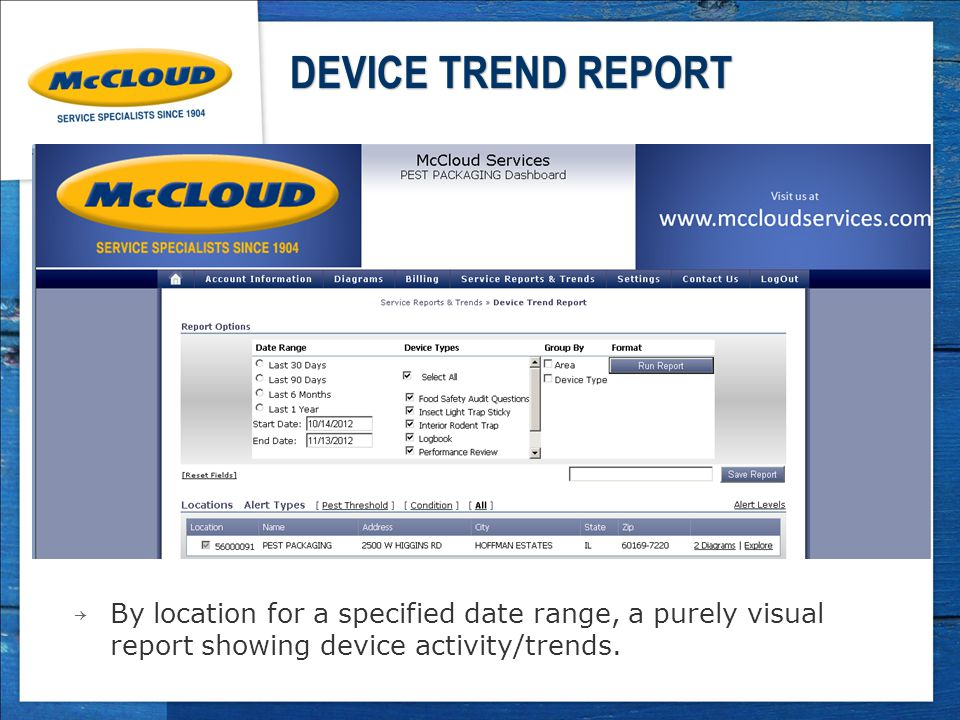 DEVICE TREND REPORT → By location for a specified date range, a purely visual report showing device activity/trends.