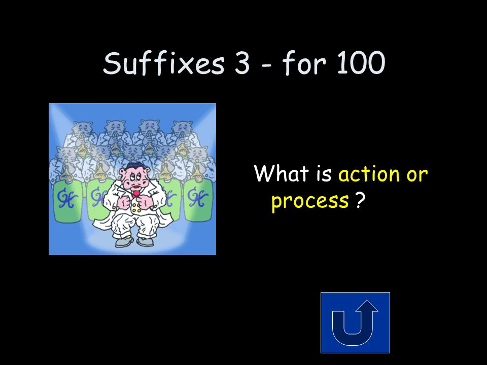 Suffixes 3 - for 100 Remember to phrase your answer in the form of a question.