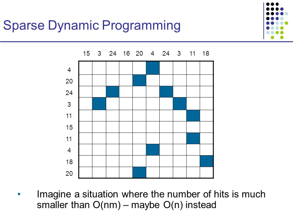 Sparse Dynamic Programming Imagine a situation where the number of hits is much smaller than O(nm) – maybe O(n) instead