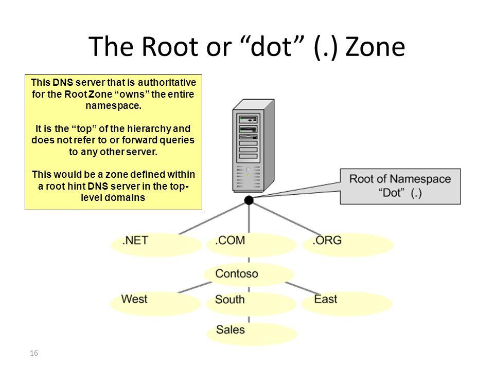 reinforce internet dns secur - 960×720