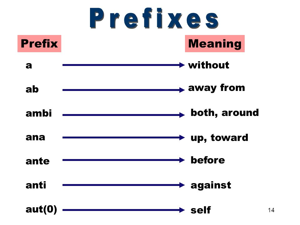 words with anti meaning against