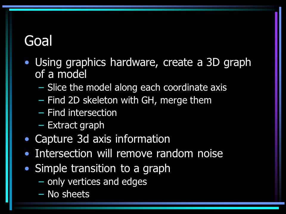 3D Skeletons Using Graphics Hardware Jonathan Bilodeau Chris Niski