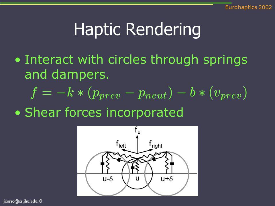 Eurohaptics 2002 © Interactive Haptic Display of Deformable Surfaces