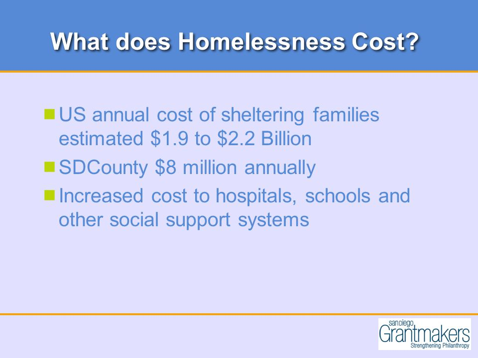 What does Homelessness Cost.