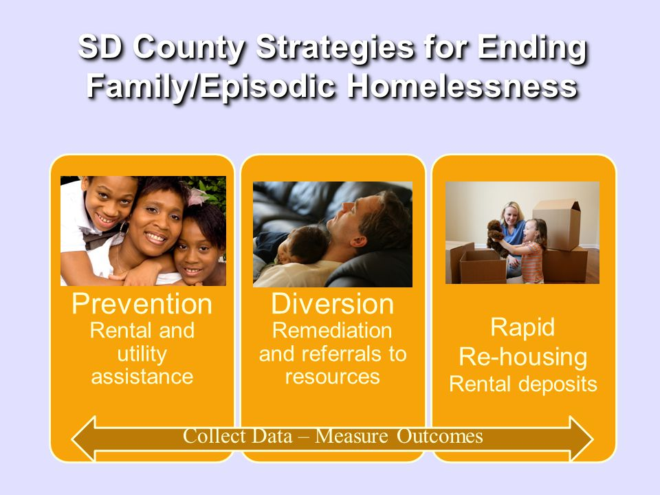 SD County Strategies for Ending Family/Episodic Homelessness Collect Data – Measure Outcomes
