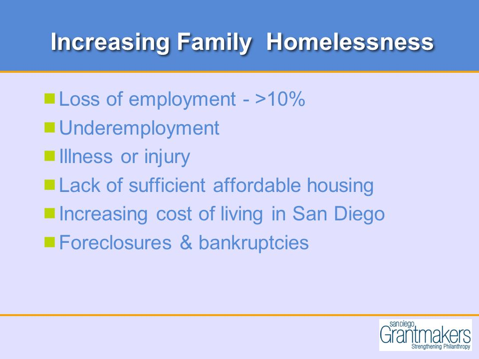 Increasing Family Homelessness  Loss of employment - >10%  Underemployment  Illness or injury  Lack of sufficient affordable housing  Increasing cost of living in San Diego  Foreclosures & bankruptcies