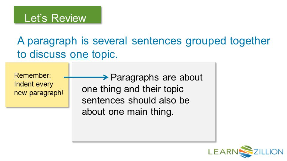 A paragraph is several sentences grouped together to discuss one topic.