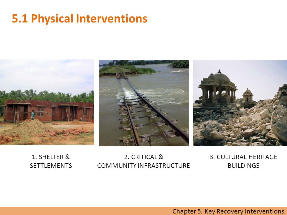 5.1 Physical Interventions 1. SHELTER & SETTLEMENTS 3.