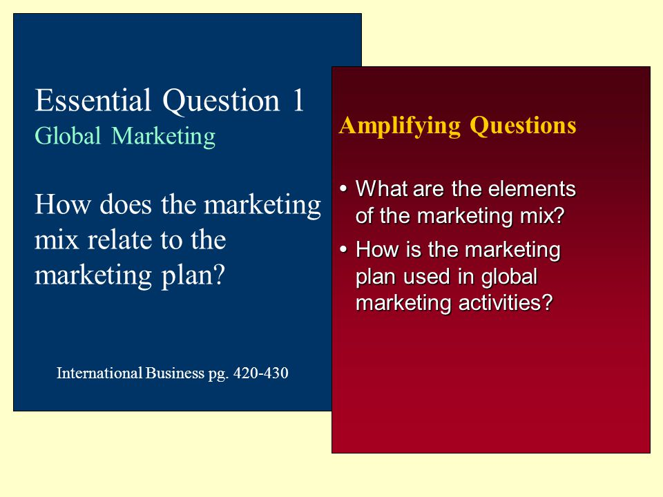 Amplifying Questions  What are the elements of the marketing mix.