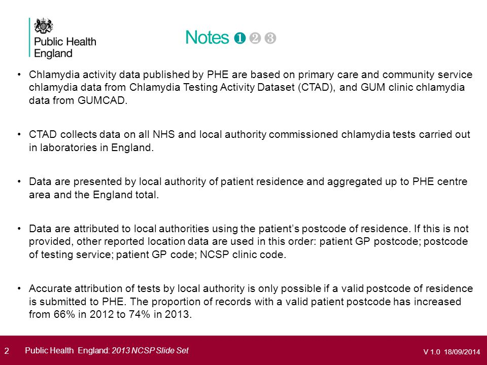 Notes ❶ ❷ ❸ Chlamydia activity data published by PHE are based on primary care and community service chlamydia data from Chlamydia Testing Activity Dataset (CTAD), and GUM clinic chlamydia data from GUMCAD.