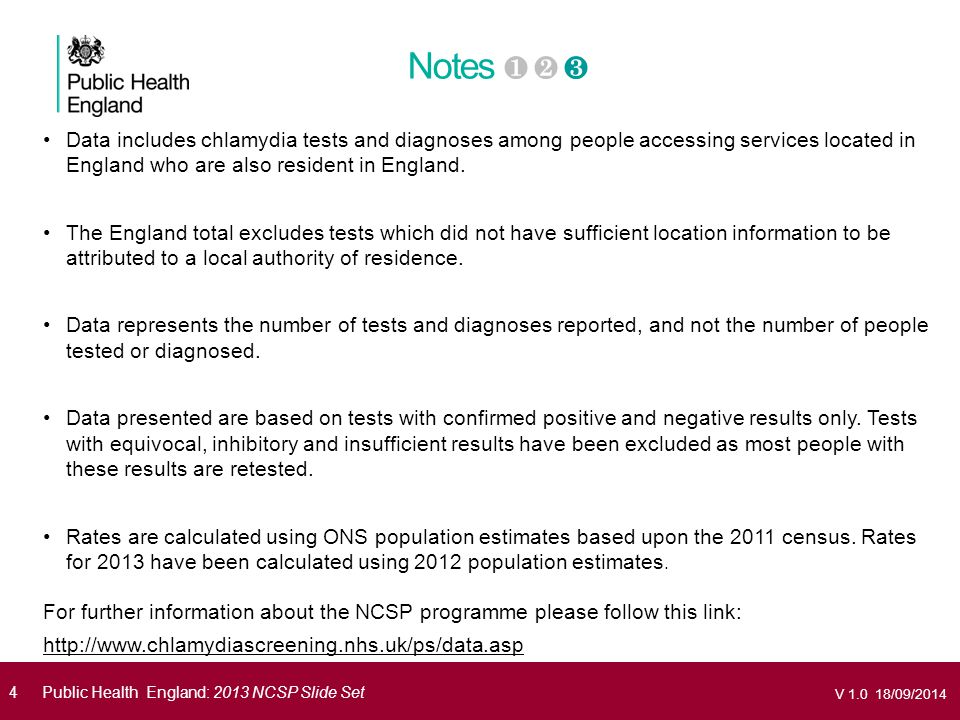 Notes ❶ ❷ ❸ Data includes chlamydia tests and diagnoses among people accessing services located in England who are also resident in England.