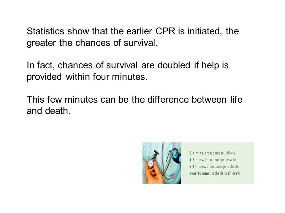 Cpr Training Taking This Cpr Certification Course Today Can Save