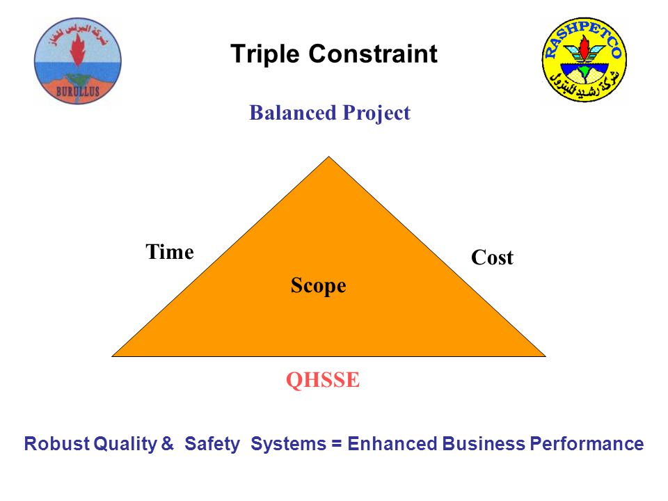 triple constraint In order to accurately budget a project, you need to determine the project's scope scope is the definition of what work needs to be done this process will be driven by the triple constraint.