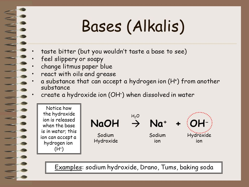 Bases (Alkalis) taste bitter (but you wouldn't taste a base to see) feel slippery or soapy change litmus paper blue react with oils and grease a substance that can accept a hydrogen ion (H + ) from another substance create a hydroxide ion (OH - ) when dissolved in water Examples: sodium hydroxide, Drano, Tums, baking soda NaOH  Na + + OH - Sodium Hydroxide Sodium ion Hydroxide ion H2OH2O Notice how the hydroxide ion is released when the base is in water; this ion can accept a hydrogen ion (H + )