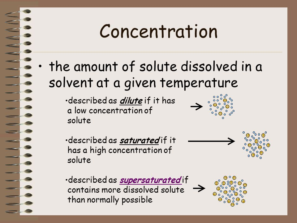 Concentration the amount of solute dissolved in a solvent at a given temperature described as dilute if it has a low concentration of solute described as saturated if it has a high concentration of solute described as supersaturated ifsupersaturated contains more dissolved solute than normally possible