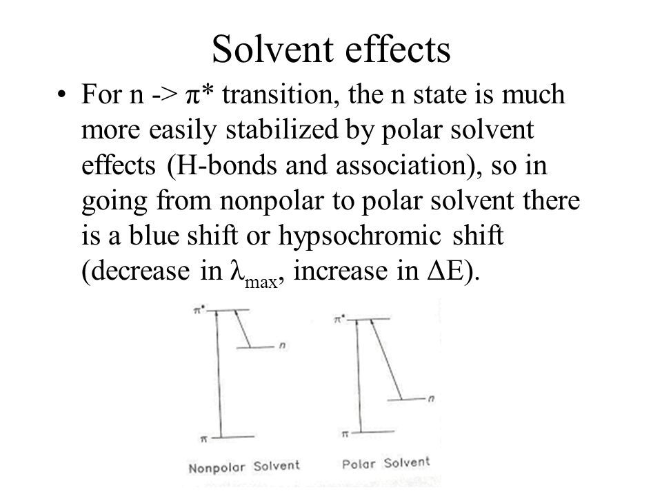 Solvent effects For n -> π* transition, the n state is much more easily stabilized by polar solvent effects (H-bonds and association), so in going from nonpolar to polar solvent there is a blue shift or hypsochromic shift (decrease in λ max, increase in ΔE).