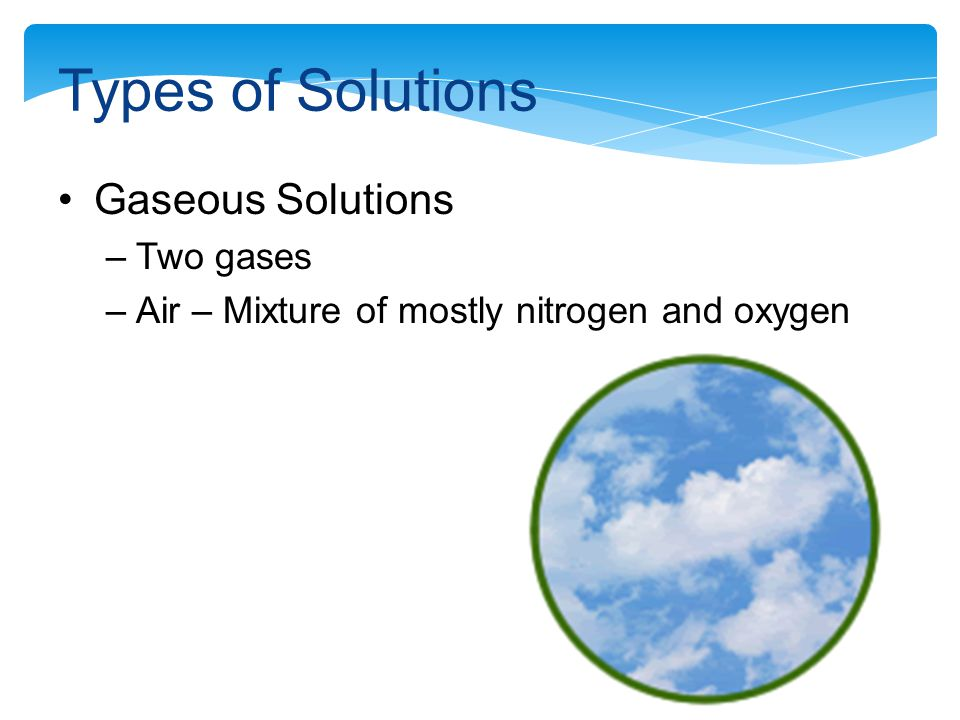 Gaseous Solutions –Two gases –Air – Mixture of mostly nitrogen and oxygen Types of Solutions