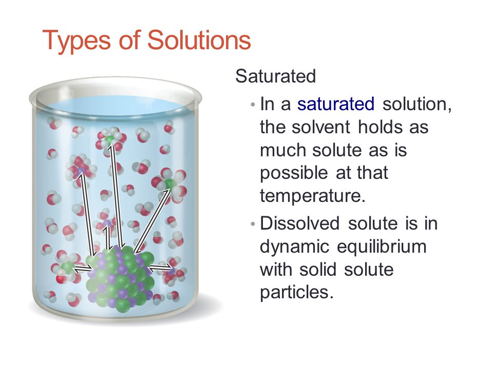 Types of Solutions Saturated In a saturated solution, the solvent holds as much solute as is possible at that temperature.