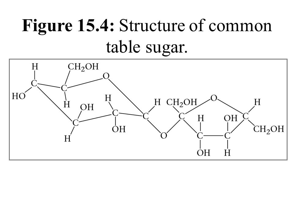Figure 15.4: Structure of common table sugar.
